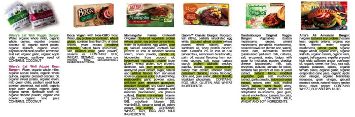 Veggie_Burger_Comparison