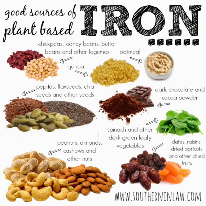 good-sources-of-iron-vetetarian