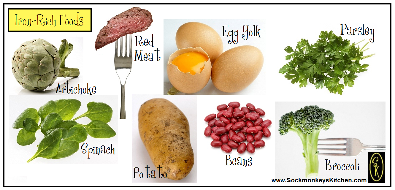 Feeling Fatigued? Check These Signs for Iron Deficiency