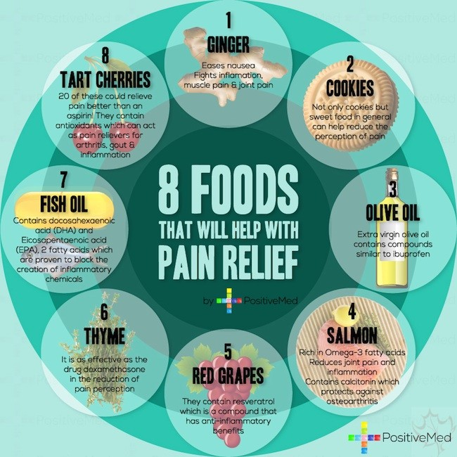 8-foods-for-pain-relief